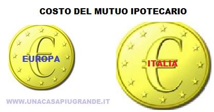 caro mutuo: in italia più costoso che in europa