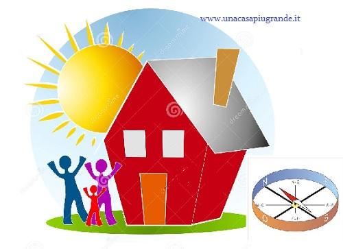 Cosa significa che la casa ha una buona esposizione for Costo della grande casa